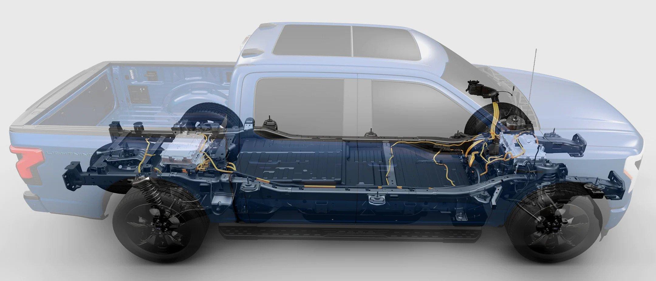 100% Battery powered Ford F-150 Lightning